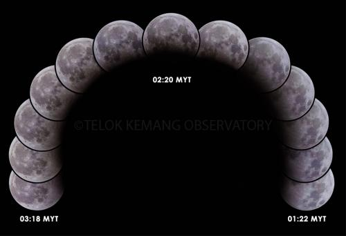 Partial Lunar Eclipse Sequence